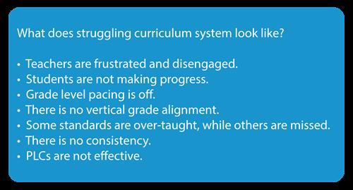 Curriculum Supports / BuildYourOwnCurriculum